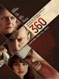 Affiche de 360