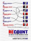 Affiche de Recount